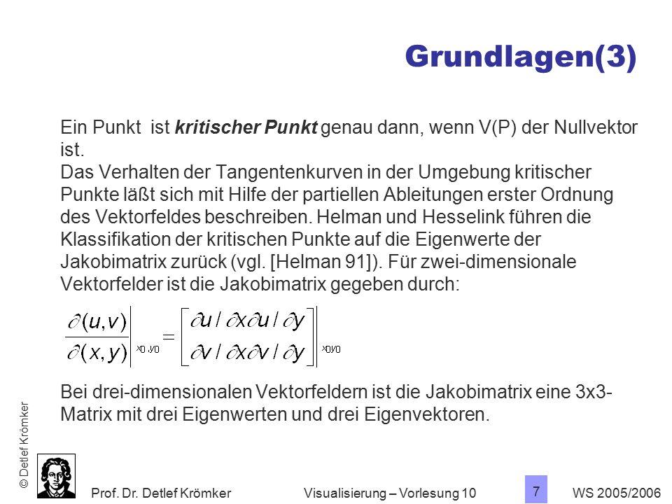 Prof. Dr. Detlef Krömker WS 2005/2006 7 Visualisierung – Vorlesung 10 Grundlagen(3) Ein Punkt ist kritischer Punkt genau dann, wenn V(P) der Nullvekto