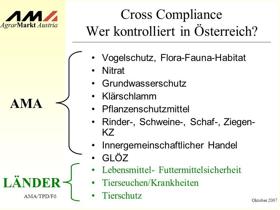 AMA/TPD/Fö Oktober 2007 Cross Compliance Wer kontrolliert in Österreich? Vogelschutz, Flora-Fauna-Habitat Nitrat Grundwasserschutz Klärschlamm Pflanze