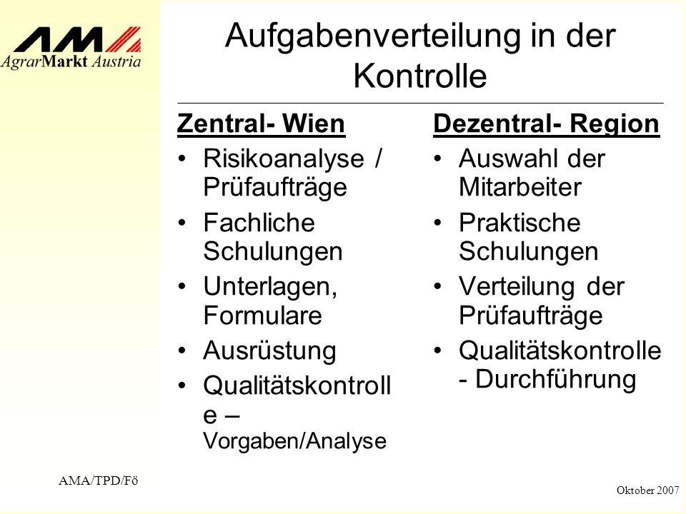 AMA/TPD/Fö Oktober 2007 Aufgabenverteilung in der Kontrolle Zentral- Wien Risikoanalyse / Prüfaufträge Fachliche Schulungen Unterlagen, Formulare Ausr