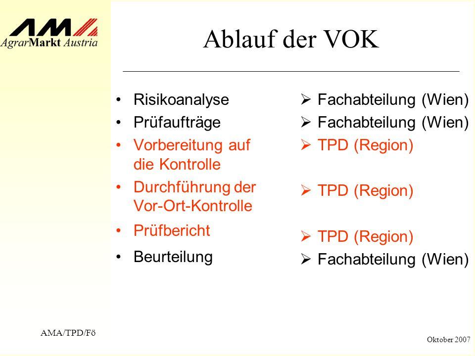 AMA/TPD/Fö Oktober 2007 Ablauf der VOK Risikoanalyse Prüfaufträge Vorbereitung auf die Kontrolle Durchführung der Vor-Ort-Kontrolle Prüfbericht Beurte