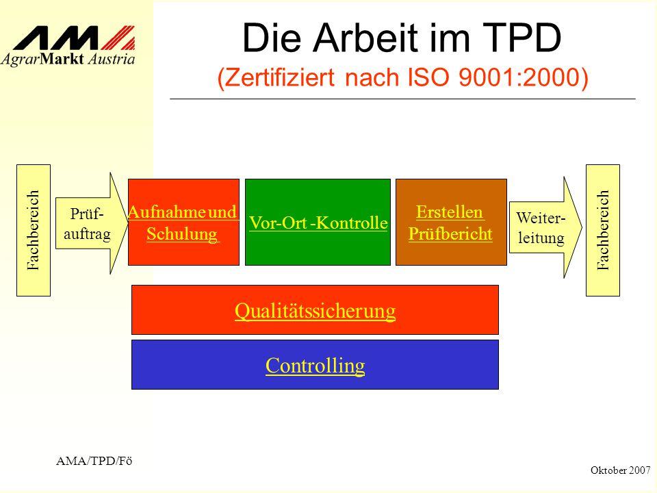 AMA/TPD/Fö Oktober 2007 Die Arbeit im TPD (Zertifiziert nach ISO 9001:2000) Controlling Qualitätssicherung Erstellen Prüfbericht Vor-Ort -Kontrolle Au