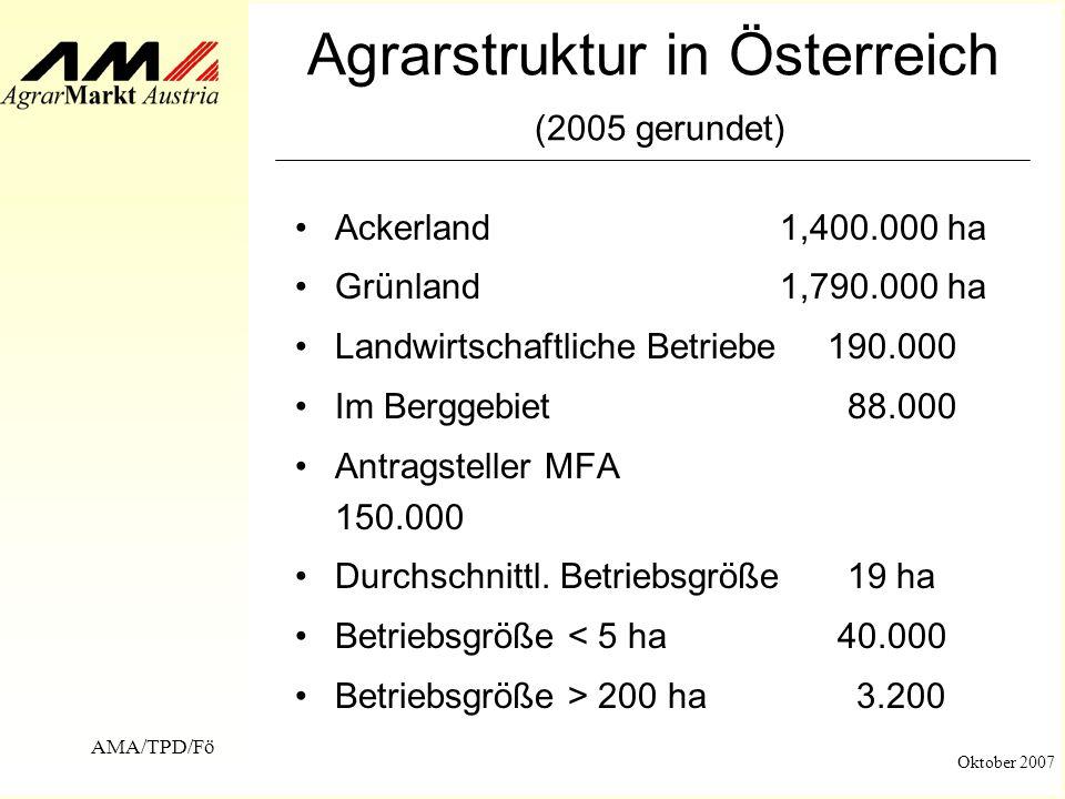 AMA/TPD/Fö Oktober 2007 Agrarstruktur in Österreich (2005 gerundet) Ackerland 1,400.000 ha Grünland 1,790.000 ha Landwirtschaftliche Betriebe190.000 I