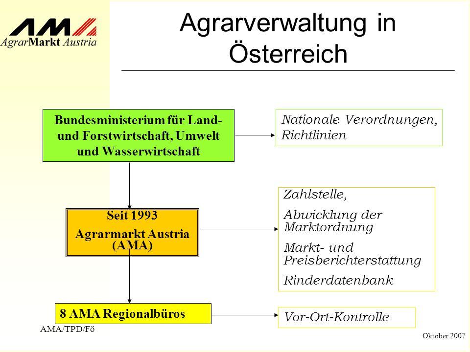 AMA/TPD/Fö Oktober 2007 Agrarverwaltung in Österreich Bundesministerium für Land- und Forstwirtschaft, Umwelt und Wasserwirtschaft Seit 1993 Agrarmark