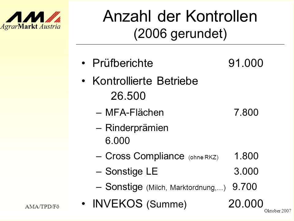 AMA/TPD/Fö Oktober 2007 Anzahl der Kontrollen (2006 gerundet) Prüfberichte91.000 Kontrollierte Betriebe 26.500 –MFA-Flächen 7.800 –Rinderprämien 6.000