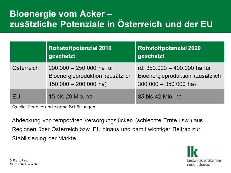 DI Franz Raab 13.02.2007 / Folie 20 Bioenergie vom Acker – zusätzliche Potenziale in Österreich und der EU rd. 230.000 ha für Bioenergieproduktion im