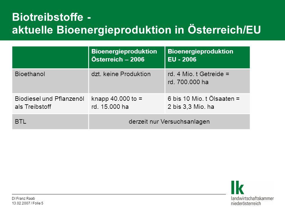DI Franz Raab 13.02.2007 / Folie 5 Biotreibstoffe - aktuelle Bioenergieproduktion in Österreich/EU rd. 230.000 ha für Bioenergieproduktion im Jahr 201