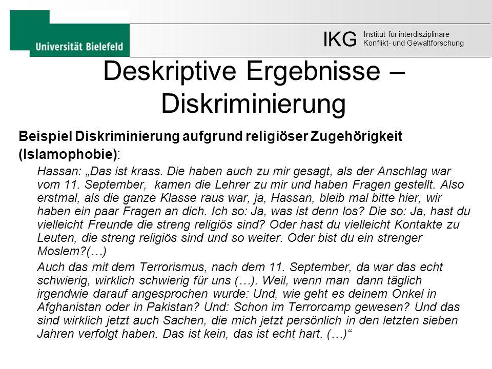 """Deskriptive Ergebnisse – Diskriminierung Beispiel Diskriminierung aufgrund religiöser Zugehörigkeit (Islamophobie): Hassan: """"Das ist krass. Die haben"""