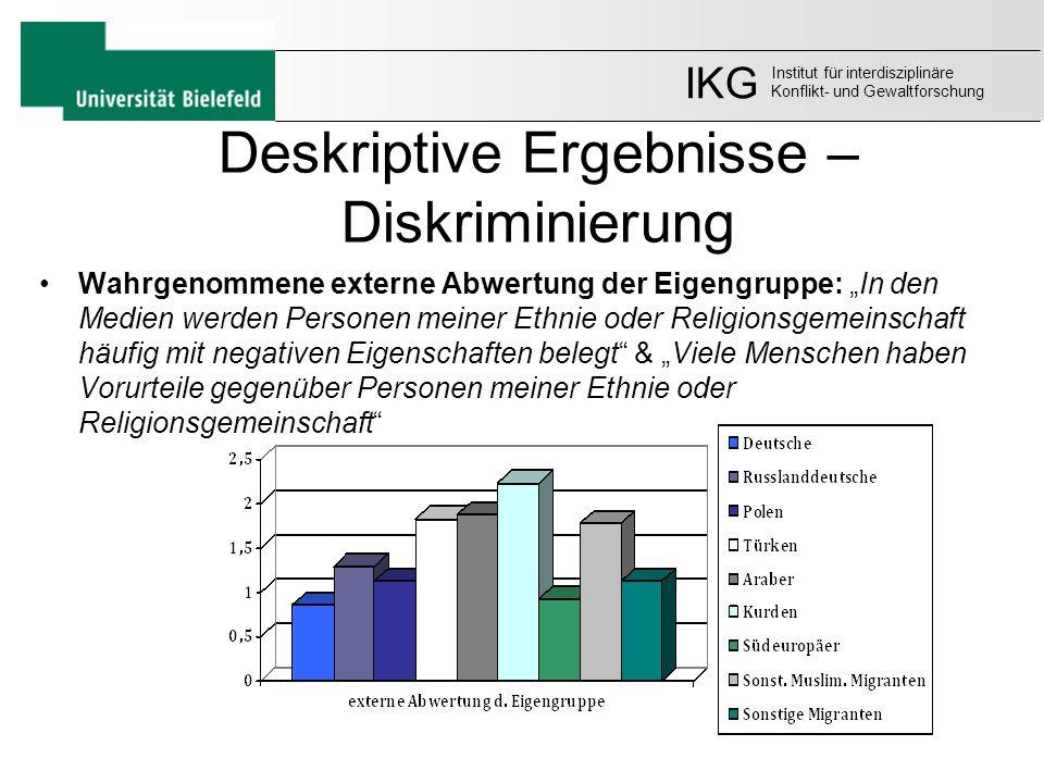 """Deskriptive Ergebnisse – Diskriminierung Wahrgenommene externe Abwertung der Eigengruppe: """"In den Medien werden Personen meiner Ethnie oder Religionsg"""