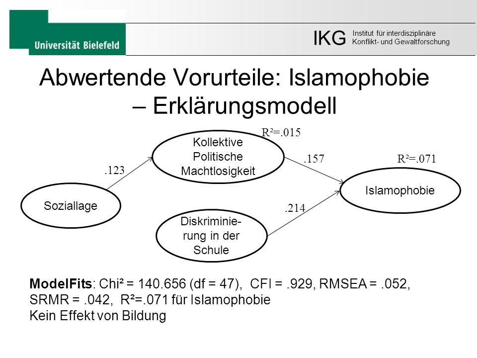 Abwertende Vorurteile: Islamophobie – Erklärungsmodell IKG Institut für interdisziplinäre Konflikt- und Gewaltforschung Islamophobie Soziallage Kollek