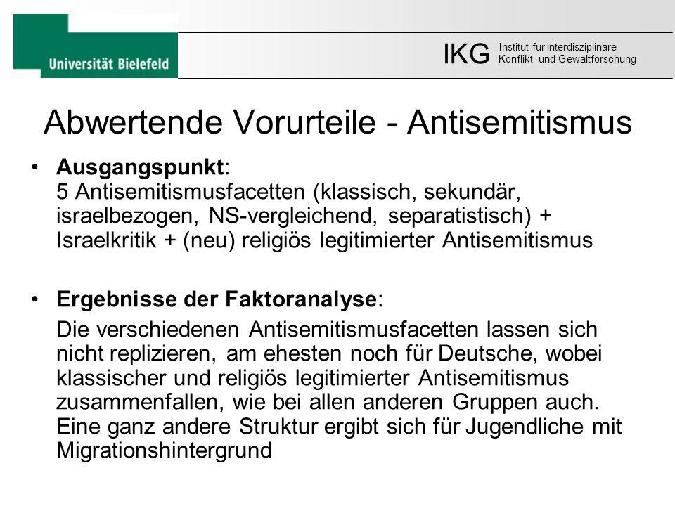 Abwertende Vorurteile - Antisemitismus Ausgangspunkt: 5 Antisemitismusfacetten (klassisch, sekundär, israelbezogen, NS-vergleichend, separatistisch) +