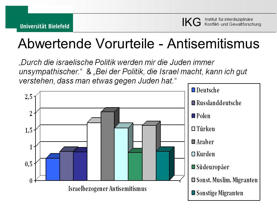 """Abwertende Vorurteile - Antisemitismus """" Durch die israelische Politik werden mir die Juden immer unsympathischer."""" & """"Bei der Politik, die Israel mac"""