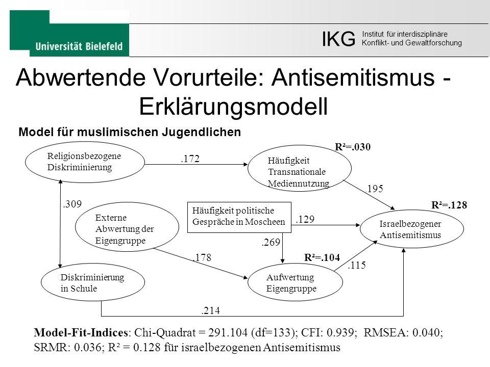 Abwertende Vorurteile: Antisemitismus - Erklärungsmodell Model für muslimischen Jugendlichen Israelbezogener Antisemitismus Aufwertung Eigengruppe Häu