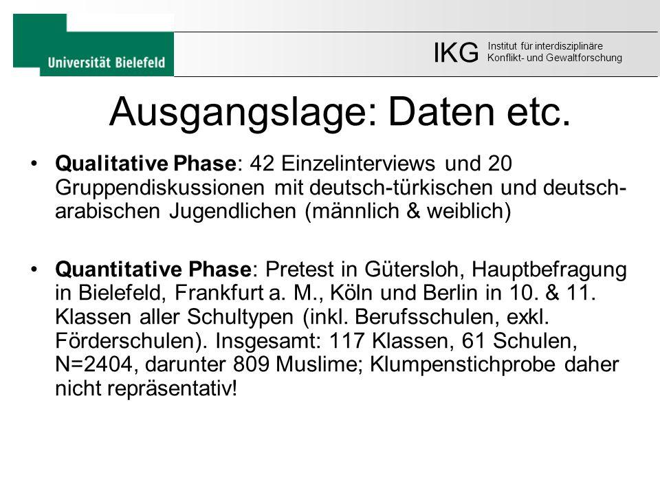 Ausgangslage: Daten etc. Qualitative Phase: 42 Einzelinterviews und 20 Gruppendiskussionen mit deutsch-türkischen und deutsch- arabischen Jugendlichen