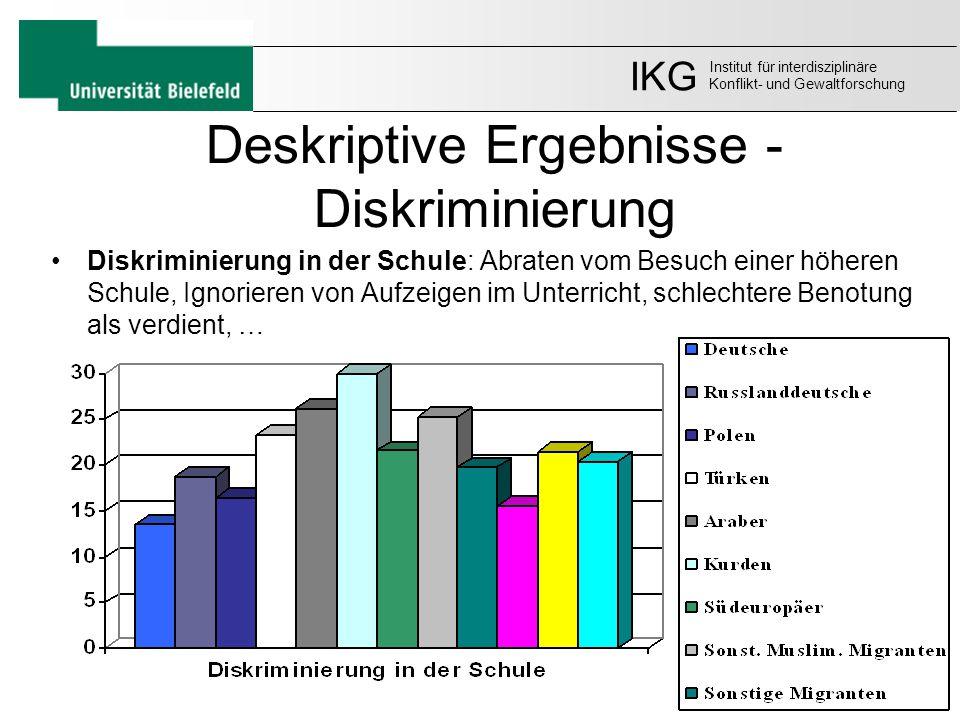 Deskriptive Ergebnisse - Diskriminierung Diskriminierung in der Schule: Abraten vom Besuch einer höheren Schule, Ignorieren von Aufzeigen im Unterrich