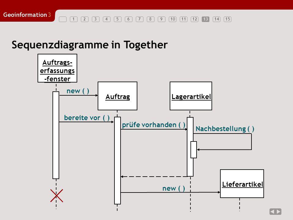 123456789101112131415 Geoinformation3 13 Sequenzdiagramme in Together Auftrags- erfassungs -fenster AuftragLagerartikelLieferartikel new ( ) bereite v