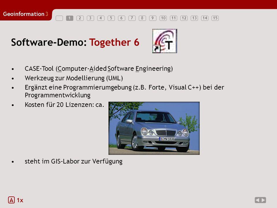 123456789101112131415 Geoinformation3 2 Werkzeug zur Erstellung von UML-Diagrammen: –Klassendiagramme –Aktivitätsdiagramme –Zustandsdiagramme –Sequenzdiagramme Erzeugung von Code (Java, C++,...) aus Klassendiagrammen Erzeugung von Klassendiagrammen aus Code ( Reverse Engineering ) Erzeugung von Sequenzdiagrammen aus Code Erzeugung von Code aus Sequenzdiagrammen Ableitung einer Programmdokumentation......
