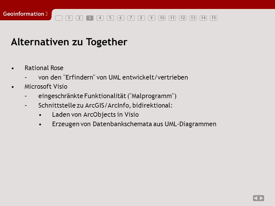 123456789101112131415 Geoinformation3 3 Alternativen zu Together Rational Rose –von den