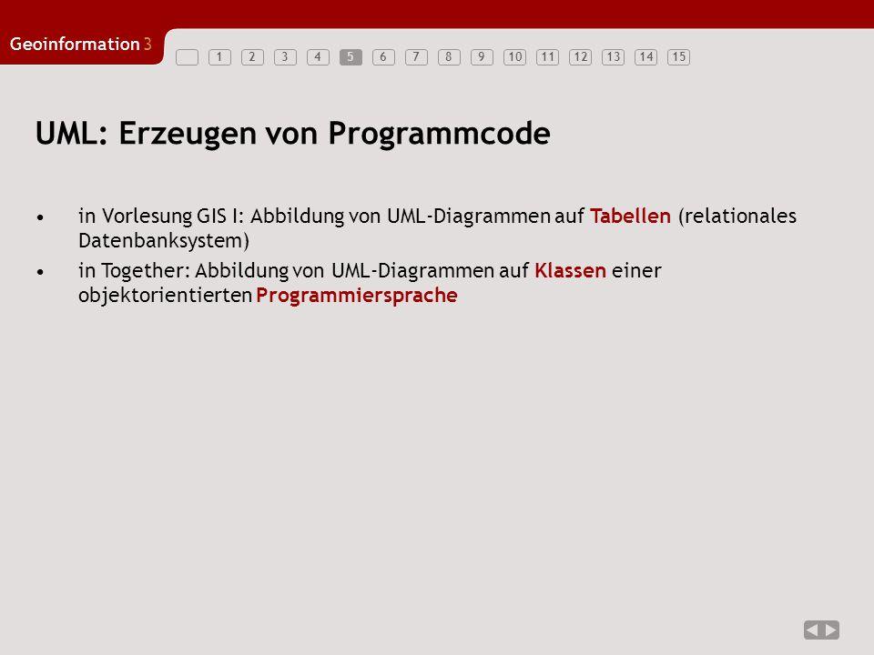 123456789101112131415 Geoinformation3 5 UML: Erzeugen von Programmcode in Vorlesung GIS I: Abbildung von UML-Diagrammen auf Tabellen (relationales Dat