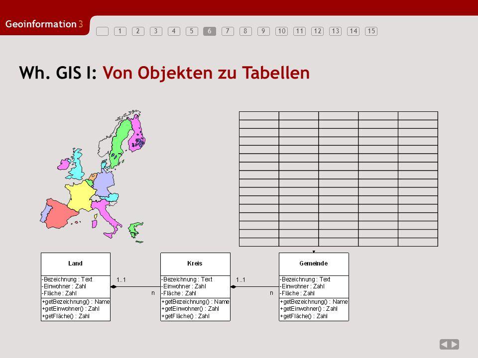 123456789101112131415 Geoinformation3 6 Wh. GIS I: Von Objekten zu Tabellen