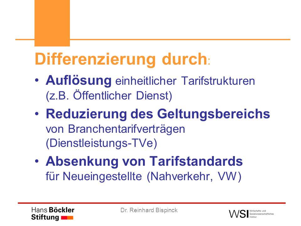 Dr. Reinhard Bispinck Differenzierung durch : Auflösung einheitlicher Tarifstrukturen (z.B.