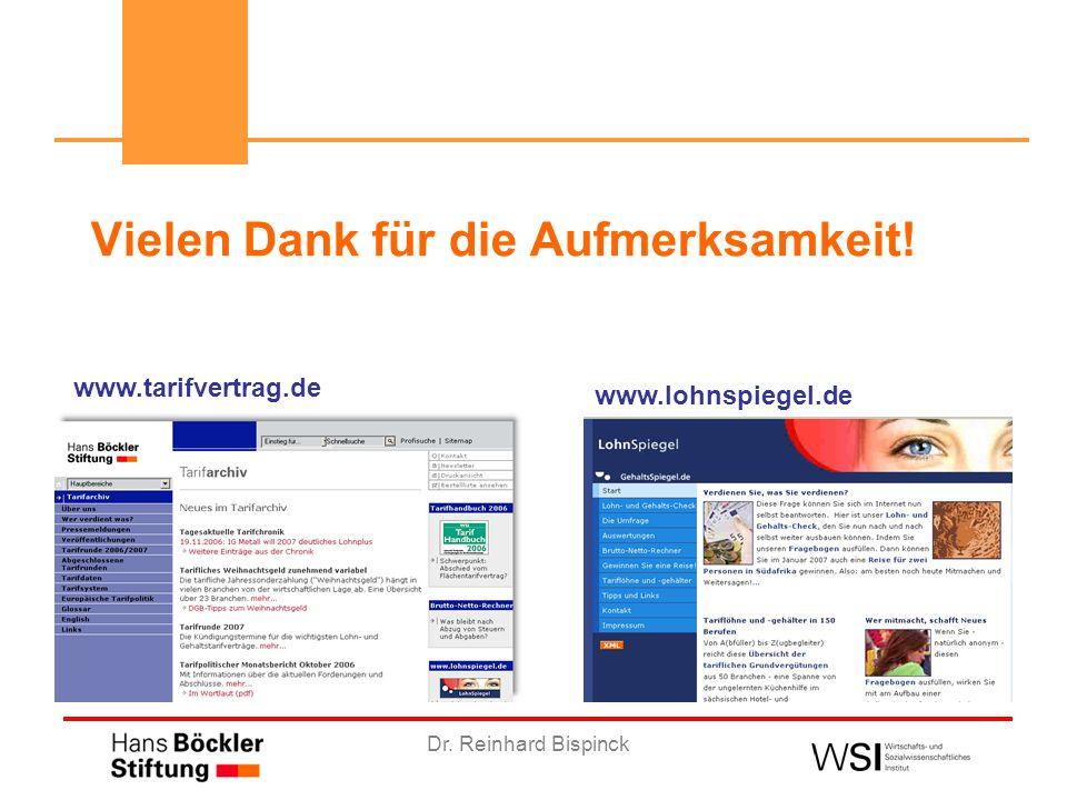 Dr. Reinhard Bispinck Vielen Dank für die Aufmerksamkeit! www.tarifvertrag.de www.lohnspiegel.de