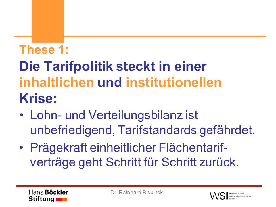 Dr. Reinhard Bispinck These 1: Die Tarifpolitik steckt in einer inhaltlichen und institutionellen Krise: Lohn- und Verteilungsbilanz ist unbefriedigen