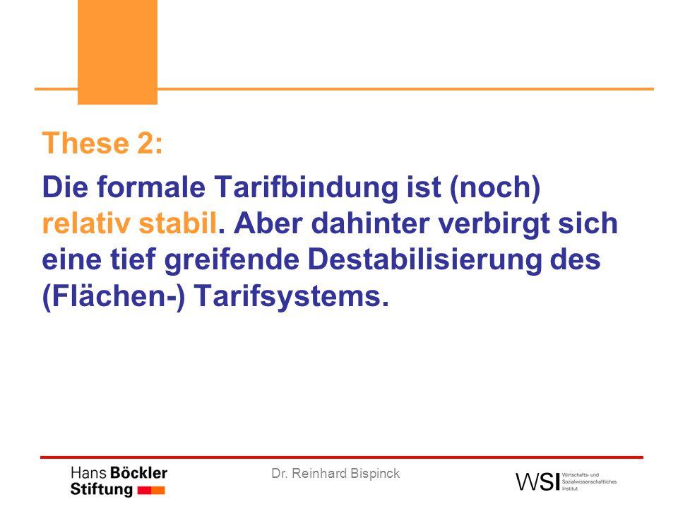 Dr. Reinhard Bispinck These 2: Die formale Tarifbindung ist (noch) relativ stabil.