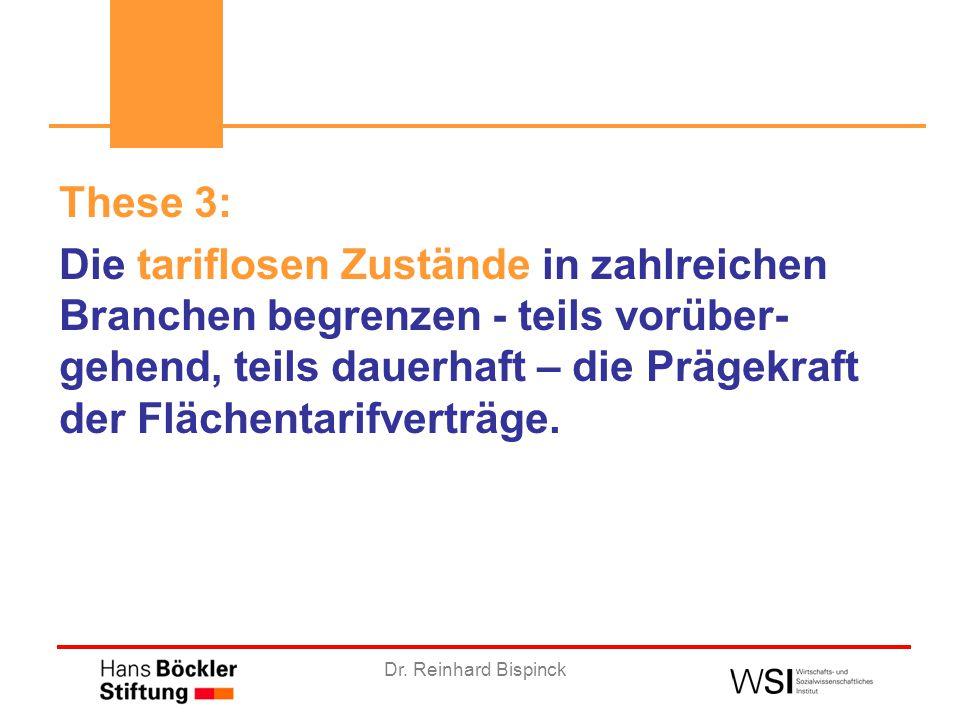 Dr. Reinhard Bispinck These 3: Die tariflosen Zustände in zahlreichen Branchen begrenzen - teils vorüber- gehend, teils dauerhaft – die Prägekraft der
