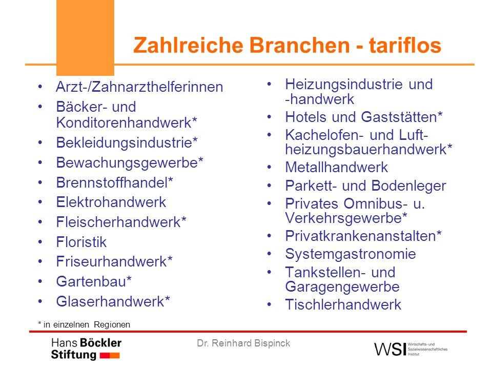 Dr. Reinhard Bispinck Zahlreiche Branchen - tariflos Arzt-/Zahnarzthelferinnen Bäcker- und Konditorenhandwerk* Bekleidungsindustrie* Bewachungsgewerbe