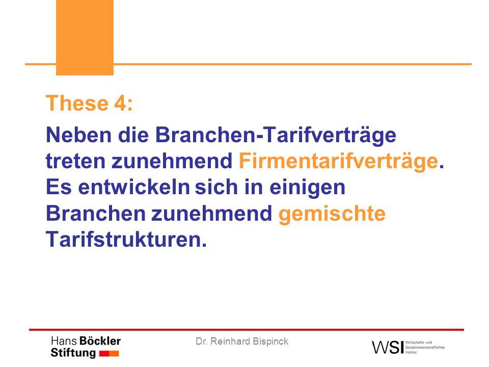 Dr. Reinhard Bispinck These 4: Neben die Branchen-Tarifverträge treten zunehmend Firmentarifverträge. Es entwickeln sich in einigen Branchen zunehmend