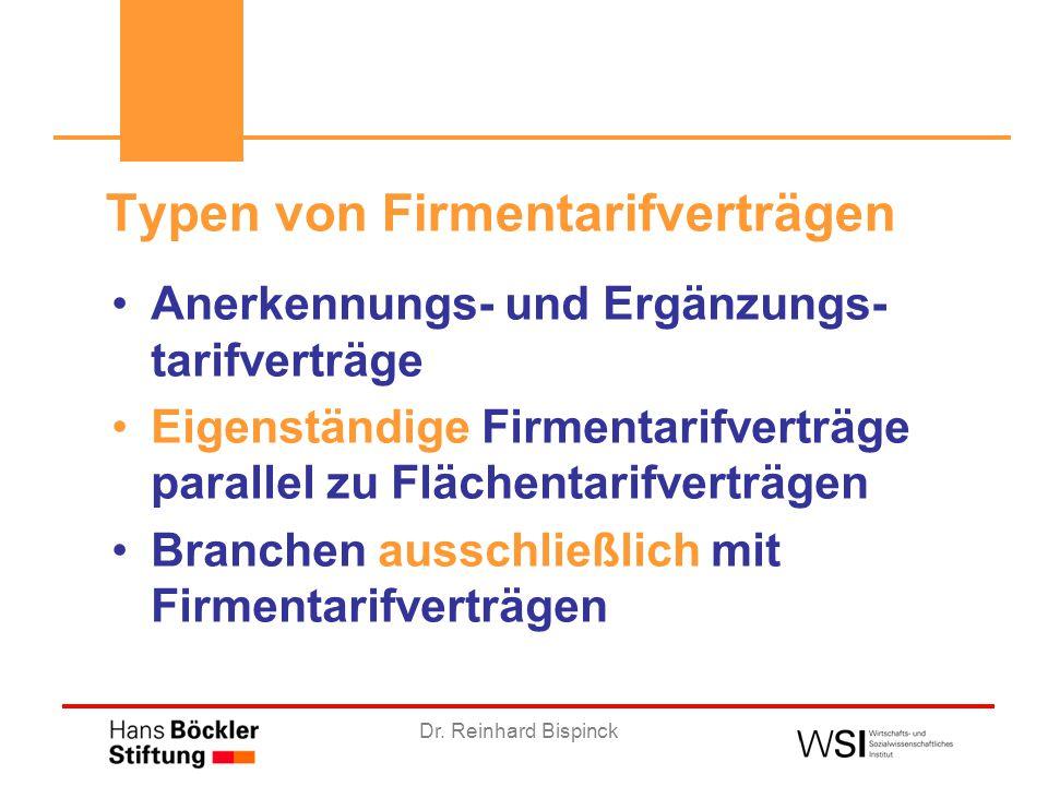 Dr. Reinhard Bispinck Typen von Firmentarifverträgen Anerkennungs- und Ergänzungs- tarifverträge Eigenständige Firmentarifverträge parallel zu Flächen