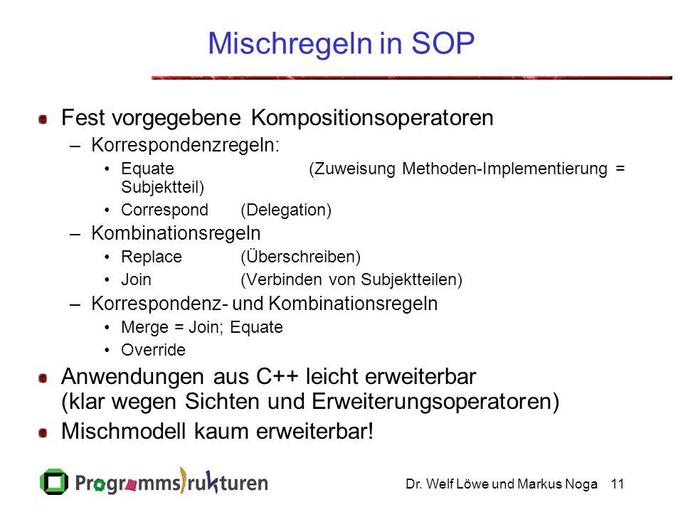 Dr. Welf Löwe und Markus Noga11 Mischregeln in SOP Fest vorgegebene Kompositionsoperatoren –Korrespondenzregeln: Equate(Zuweisung Methoden-Implementie