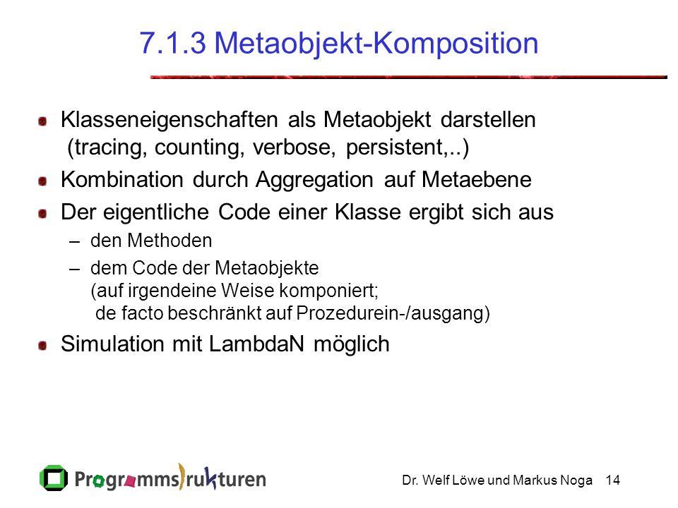 Dr. Welf Löwe und Markus Noga14 7.1.3 Metaobjekt-Komposition Klasseneigenschaften als Metaobjekt darstellen (tracing, counting, verbose, persistent,..