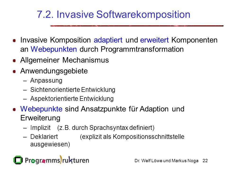 Dr. Welf Löwe und Markus Noga22 7.2. Invasive Softwarekomposition Invasive Komposition adaptiert und erweitert Komponenten an Webepunkten durch Progra