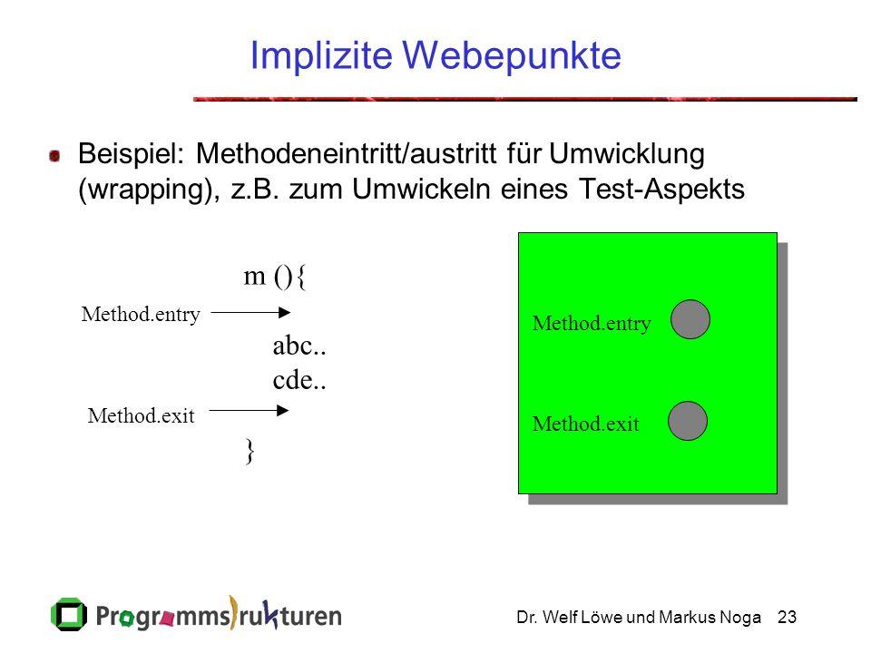 Dr. Welf Löwe und Markus Noga23 Implizite Webepunkte Beispiel: Methodeneintritt/austritt für Umwicklung (wrapping), z.B. zum Umwickeln eines Test-Aspe