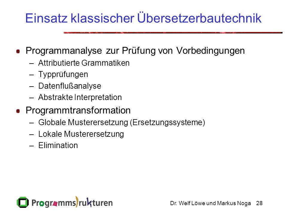Dr. Welf Löwe und Markus Noga28 Einsatz klassischer Übersetzerbautechnik Programmanalyse zur Prüfung von Vorbedingungen –Attributierte Grammatiken –Ty