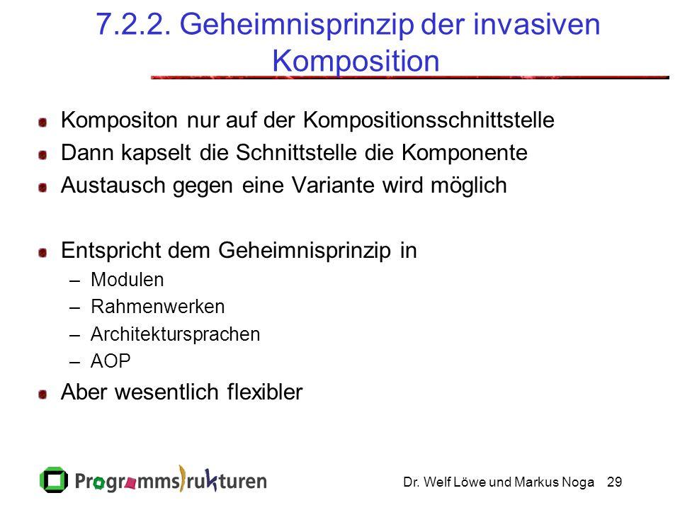 Dr. Welf Löwe und Markus Noga29 7.2.2. Geheimnisprinzip der invasiven Komposition Kompositon nur auf der Kompositionsschnittstelle Dann kapselt die Sc