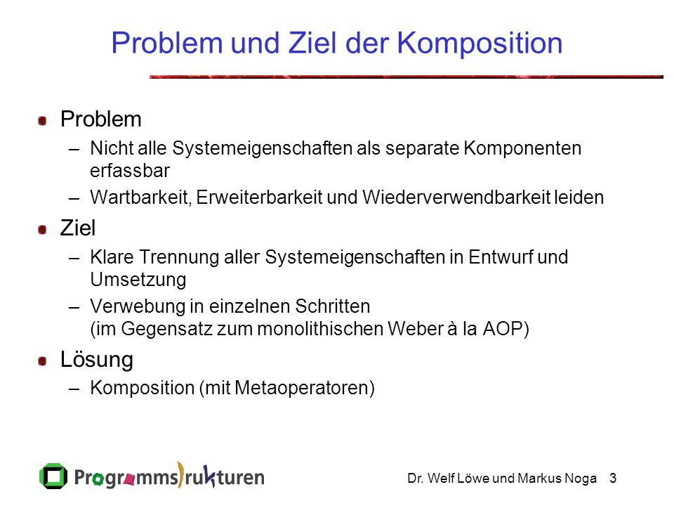 Dr. Welf Löwe und Markus Noga3 Problem und Ziel der Komposition Problem –Nicht alle Systemeigenschaften als separate Komponenten erfassbar –Wartbarkei