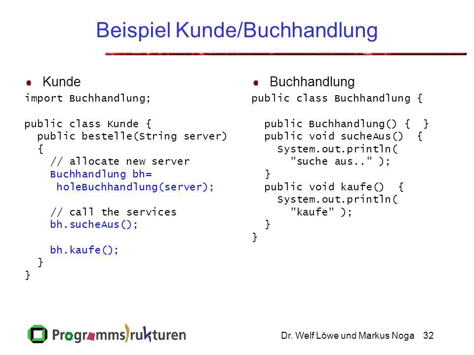 Dr. Welf Löwe und Markus Noga32 Beispiel Kunde/Buchhandlung Kunde import Buchhandlung; public class Kunde { public bestelle(String server) { // alloca