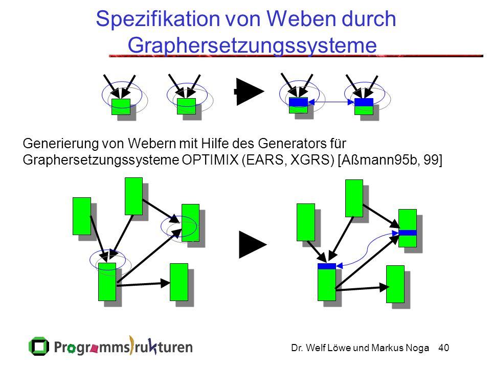 Dr. Welf Löwe und Markus Noga40 Spezifikation von Weben durch Graphersetzungssysteme Generierung von Webern mit Hilfe des Generators für Graphersetzun