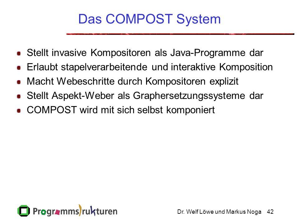 Dr. Welf Löwe und Markus Noga42 Das COMPOST System Stellt invasive Kompositoren als Java-Programme dar Erlaubt stapelverarbeitende und interaktive Kom