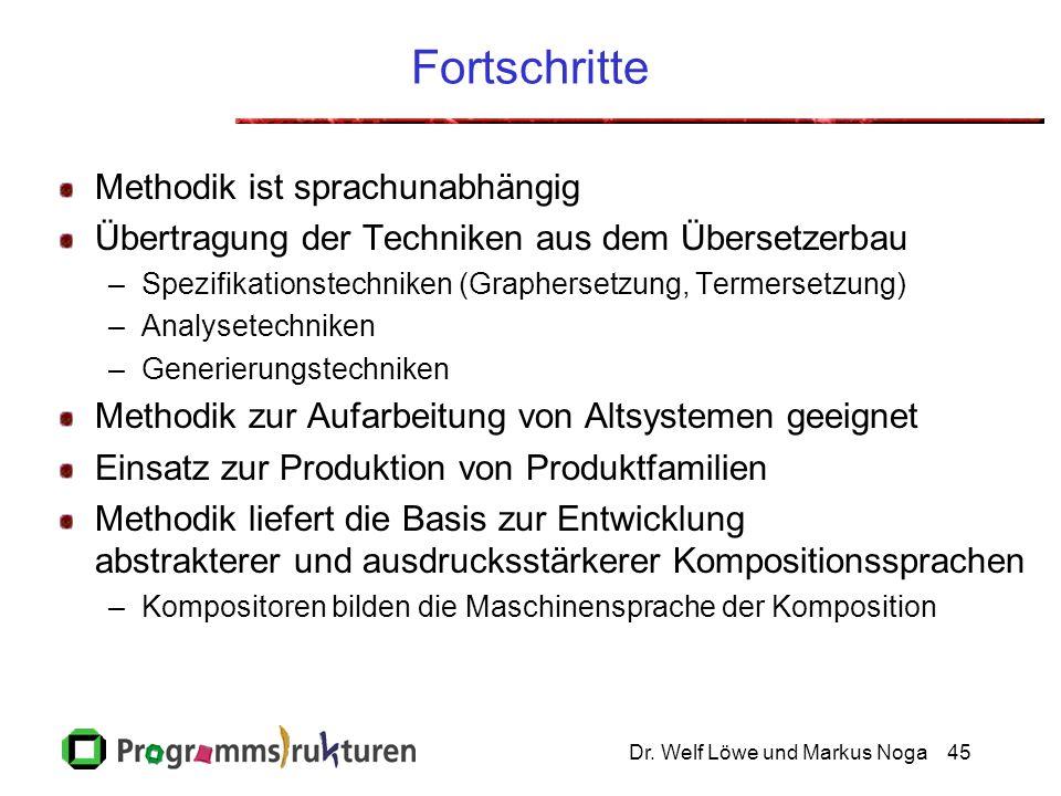 Dr. Welf Löwe und Markus Noga45 Fortschritte Methodik ist sprachunabhängig Übertragung der Techniken aus dem Übersetzerbau –Spezifikationstechniken (G