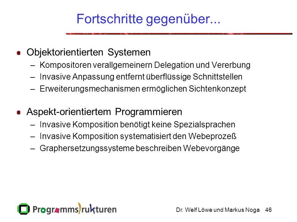 Dr. Welf Löwe und Markus Noga46 Fortschritte gegenüber... Objektorientierten Systemen –Kompositoren verallgemeinern Delegation und Vererbung –Invasive