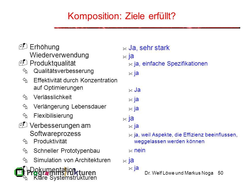 Dr. Welf Löwe und Markus Noga50 Komposition: Ziele erfüllt?  Erhöhung Wiederverwendung  Produktqualität  Qualitätsverbesserung  Effektivität durch
