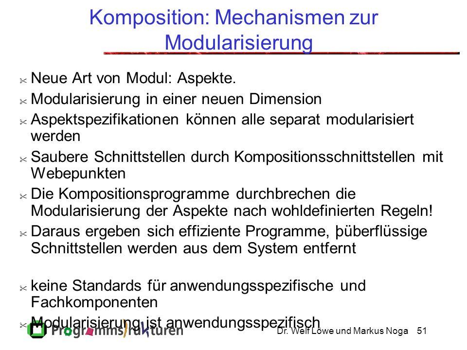 Dr. Welf Löwe und Markus Noga51 Komposition: Mechanismen zur Modularisierung  Neue Art von Modul: Aspekte.  Modularisierung in einer neuen Dimension