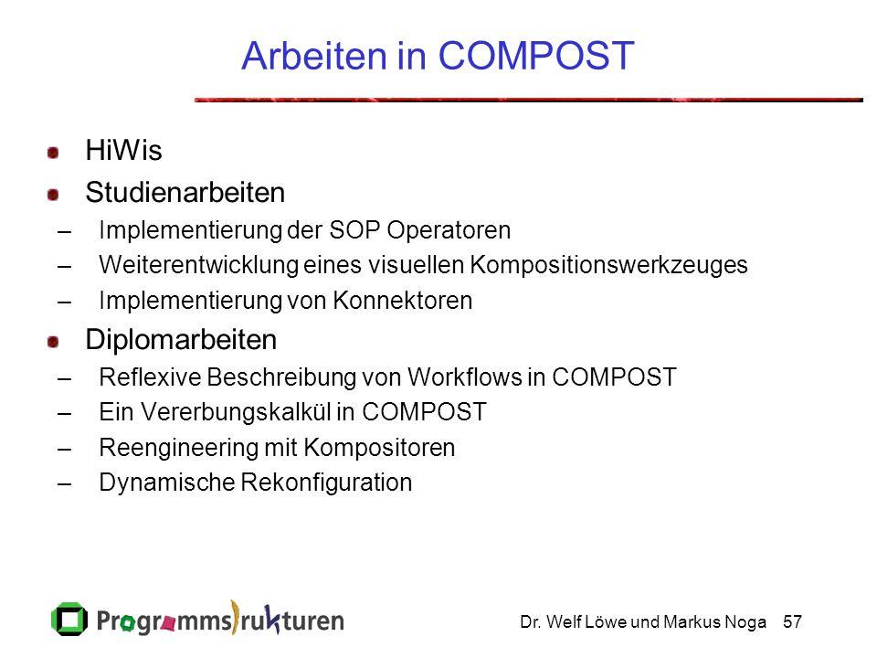 Dr. Welf Löwe und Markus Noga57 Arbeiten in COMPOST HiWis Studienarbeiten –Implementierung der SOP Operatoren –Weiterentwicklung eines visuellen Kompo