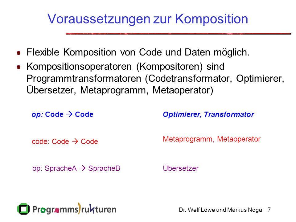 Dr. Welf Löwe und Markus Noga7 Voraussetzungen zur Komposition Flexible Komposition von Code und Daten möglich. Kompositionsoperatoren (Kompositoren)