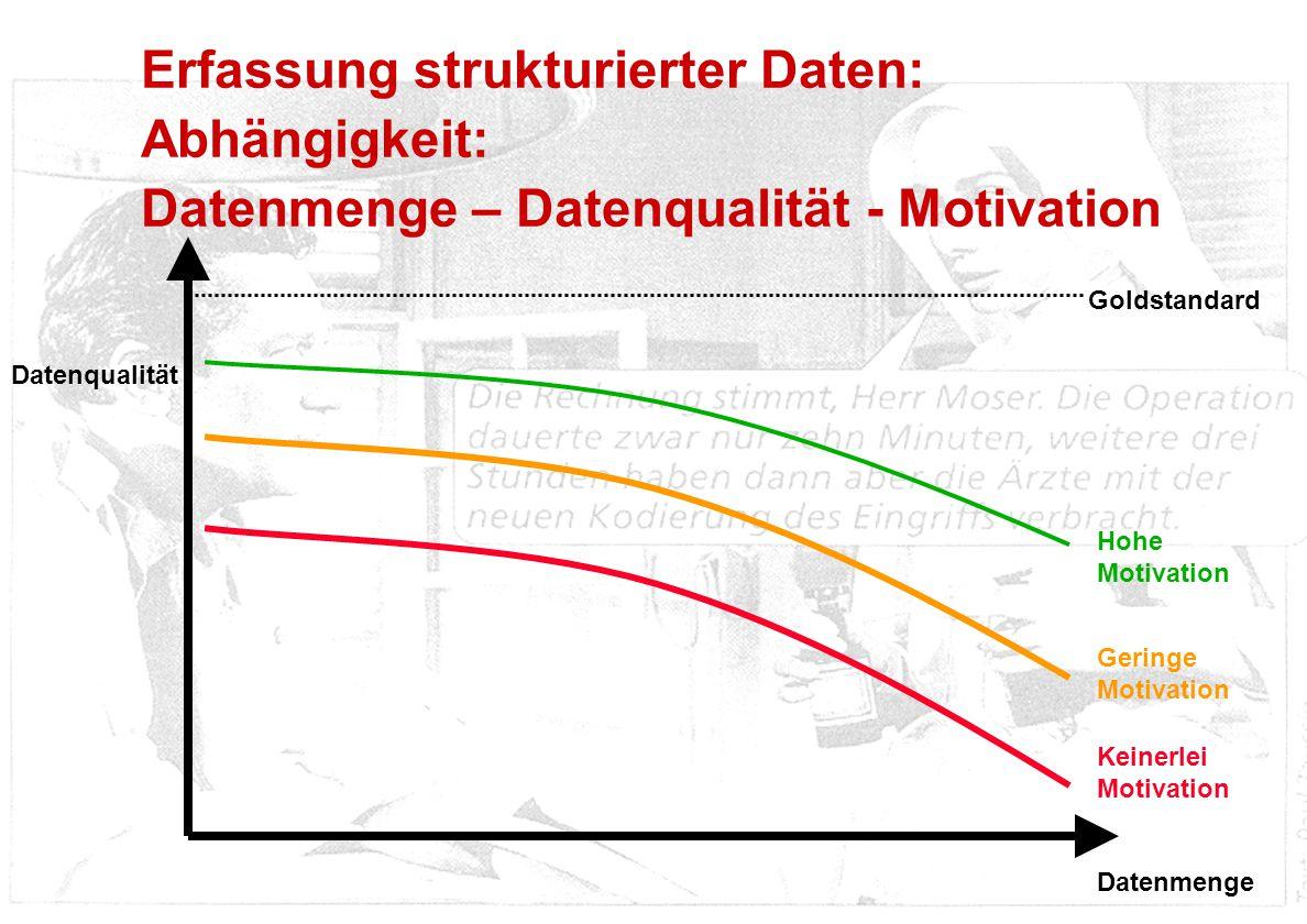 Erfassung strukturierter Daten: Abhängigkeit: Datenmenge – Datenqualität - Motivation Datenqualität Datenmenge Hohe Motivation Geringe Motivation Keinerlei Motivation Goldstandard