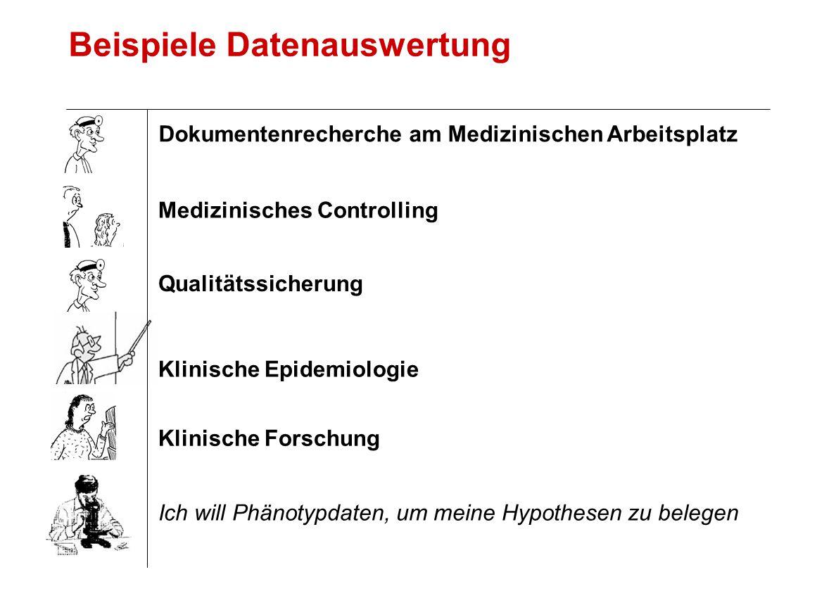 Beispiele Datenauswertung Klinische Forschung Ich will Phänotypdaten, um meine Hypothesen zu belegen Qualitätssicherung Medizinisches Controlling Klinische Epidemiologie Dokumentenrecherche am Medizinischen Arbeitsplatz