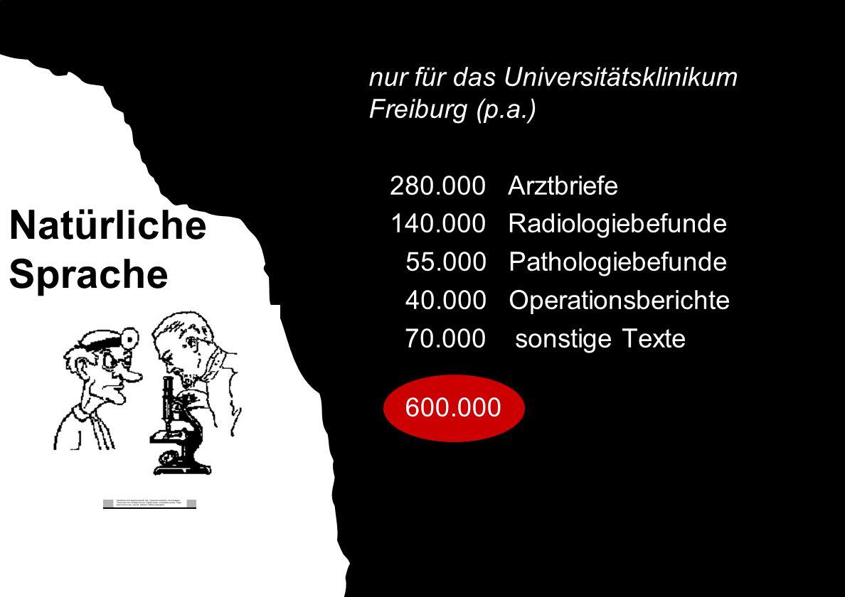 Natürliche Sprache nur für das Universitätsklinikum Freiburg (p.a.) 280.000 Arztbriefe 140.000 Radiologiebefunde 55.000 Pathologiebefunde 40.000 Operationsberichte 70.000 sonstige Texte 600.000